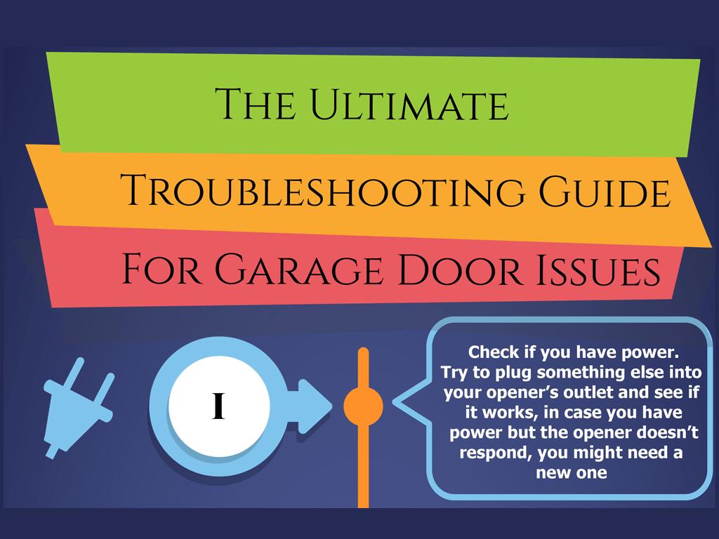 Garage door troubleshooter